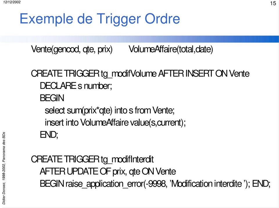 Vente; insert into VolumeAffaire value(s,current); END; CREATE TRIGGERtg_modifInterdit AFTER