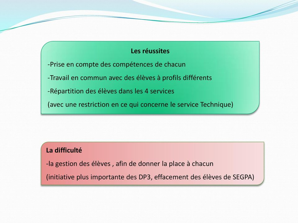 restriction en ce qui concerne le service Technique) La difficulté -la gestion des