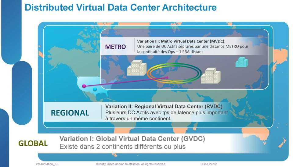 Regional Virtual Data Center (RVDC) Plusieurs DC Actifs avec tps de latence plus important à travers un même