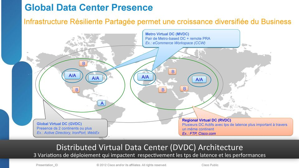 : ecommerce Workspace (CCW) B A A/A A/A A/A A B A/A A B B B A Global Virtual DC (GVDC) Presence ds 2 continents ou plus Ex.