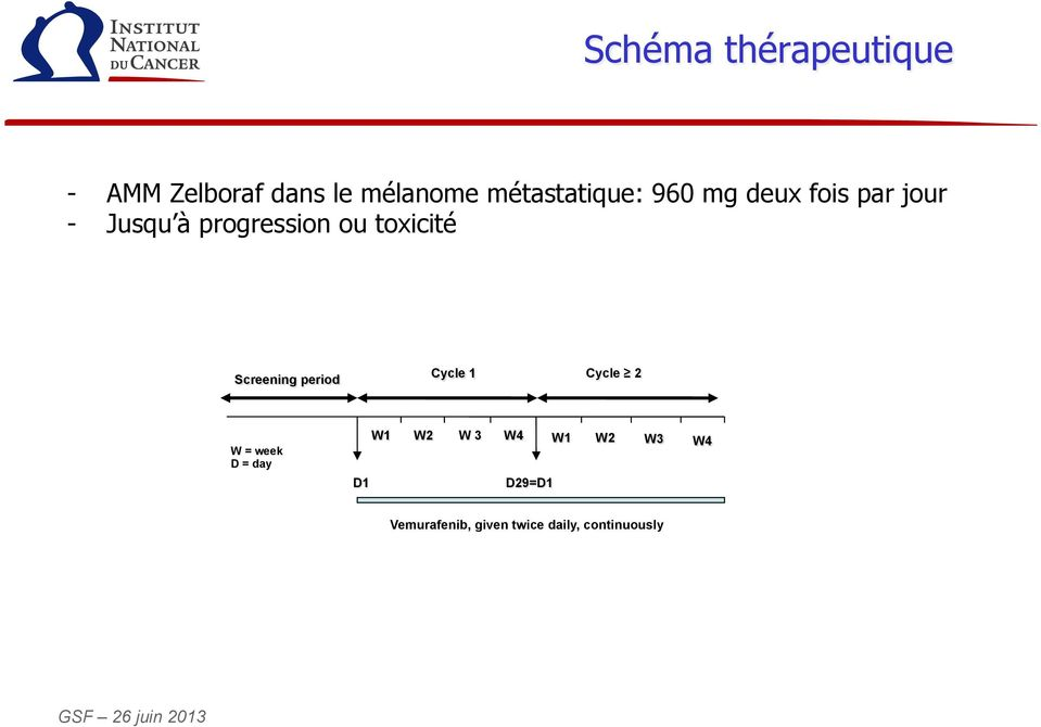 ou toxicité Screening period Cycle 1 Cycle 2 W = week D = day