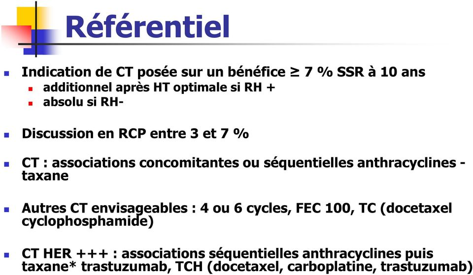 anthracyclines - taxane Autres CT envisageables: 4 ou 6 cycles, FEC 100, TC (docetaxel cyclophosphamide) CT