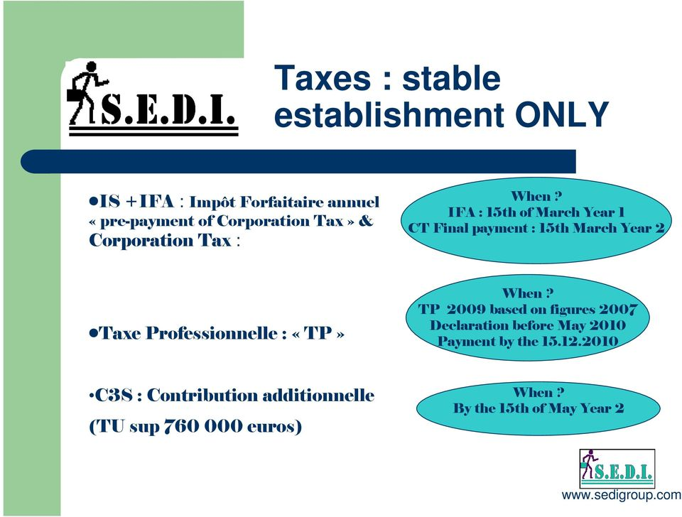 IFA : 15th of March Year 1 CT Final payment : 15th March Year 2 Taxe Professionnelle : «TP» When?