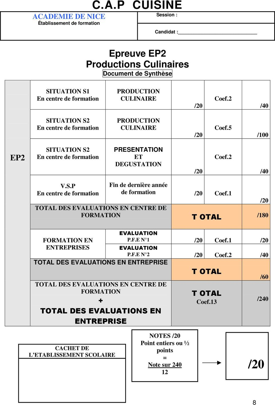 1 TOTAL DES EVALUATIONS EN CENTRE DE FORMATION T OTAL /180 /20 FORMATION EN ENTREPRISES EVALUATION P.F.E N 1 /20 Coef.1 /20 EVALUATION P.F.E N 2 /20 Coef.