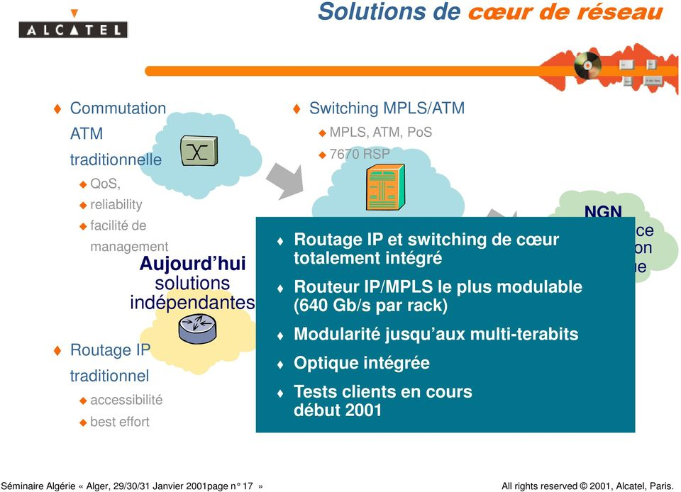 class reliability de l optique Routeur IP/MPLS le plus modulable Unmatched (640 Gb/s par scalability rack) Industry leading traffic engineering and Modularité jusqu aux multi-terabits QoS Réseaux IP