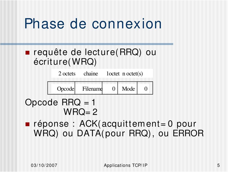 Opcode RRQ =1 WRQ=2 réponse : ACK(acquittement=0 pour WRQ)