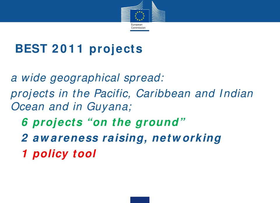 and Indian Ocean and in Guyana; 6 projects on