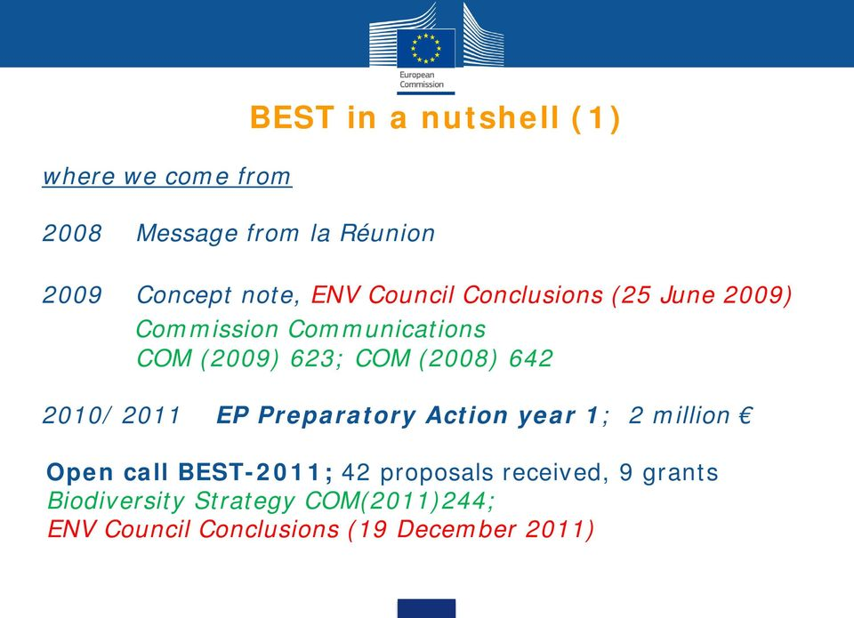 642 2010/ 2011 EP Preparatory Action year 1; 2 million Open call BEST-2011; 42 proposals