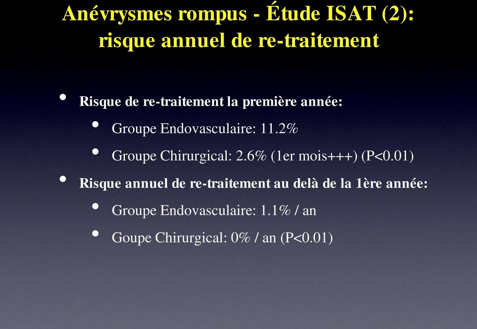 2% Groupe Chirurgical: 2.6% (1er mois+++) (P<0.