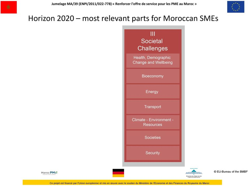 for Moroccan SMEs