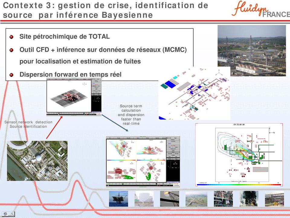 localisation et estimation de fuites Dispersion forward en temps réel Sensor network