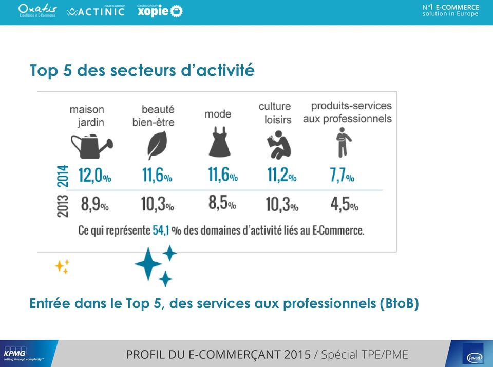le Top 5, des services