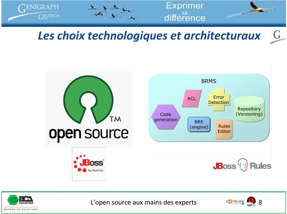architecturaux L open