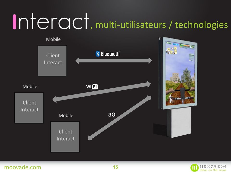 Interact Mobile Client