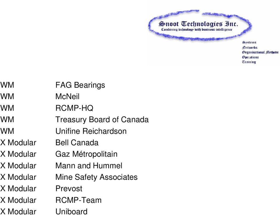 Bearings McNeil RCMP-HQ Unifine Reichardson Mann