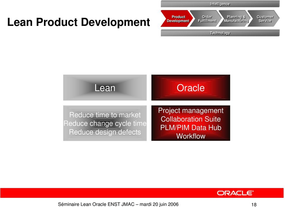 Oracle Reduce time to market Reduce change cycle time Reduce design