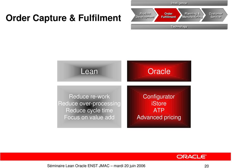 Lean Oracle Reduce re-work Reduce over-processing Reduce cycle