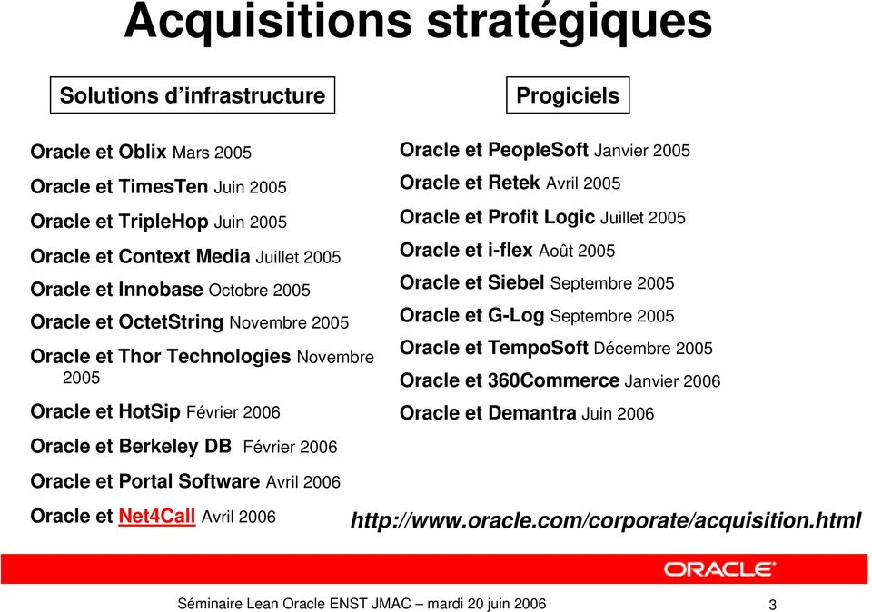 Avril 2005 Oracle et Profit Logic Juillet 2005 Oracle et i-flex Août 2005 Oracle et Siebel Septembre 2005 Oracle et G-Log Septembre 2005 Oracle et TempoSoft Décembre 2005 Oracle et