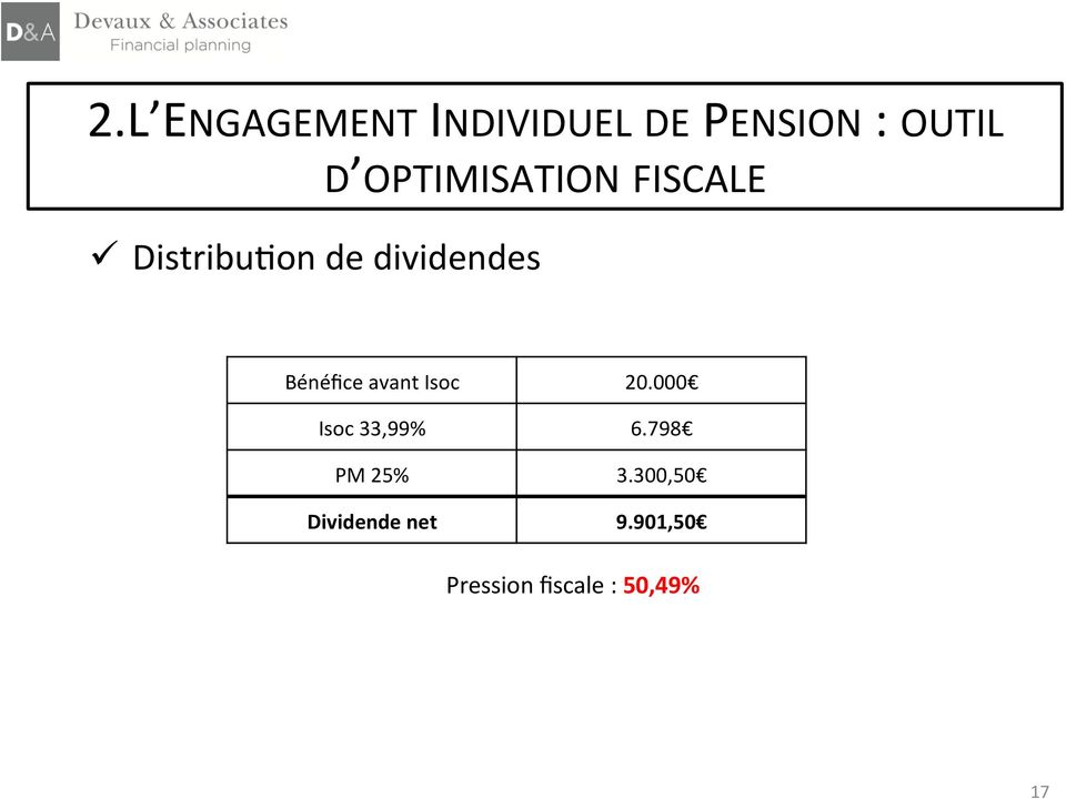 Bénéfice avant Isoc Isoc 33,99% PM 25% Dividende