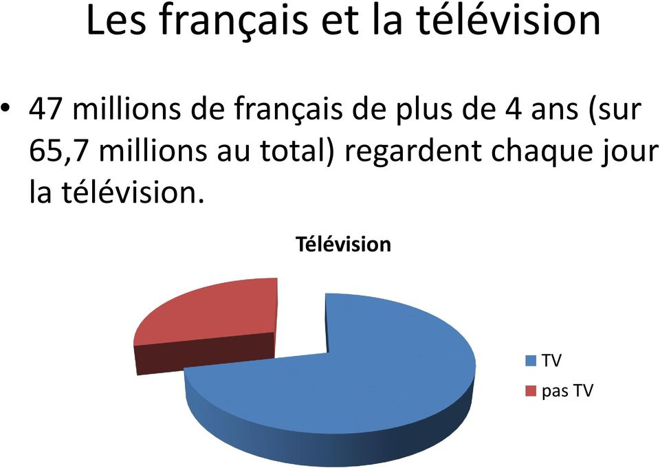 (sur 65,7 millions au total) regardent