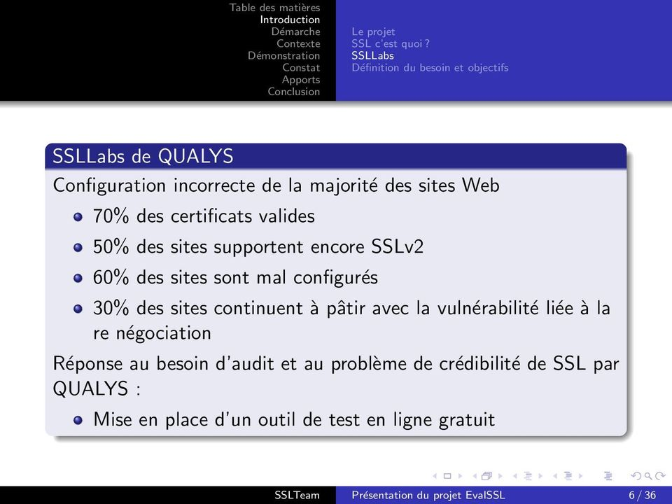certificats valides 50% des sites supportent encore SSLv2 60% des sites sont mal configurés 30% des sites continuent à