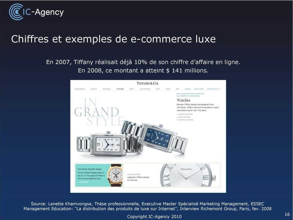 Source: Lanette Khamvongsa, Thèse professionnelle, Executive Master Spécialisé Marketing