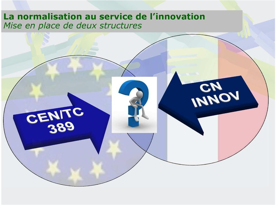 innovation Mise en