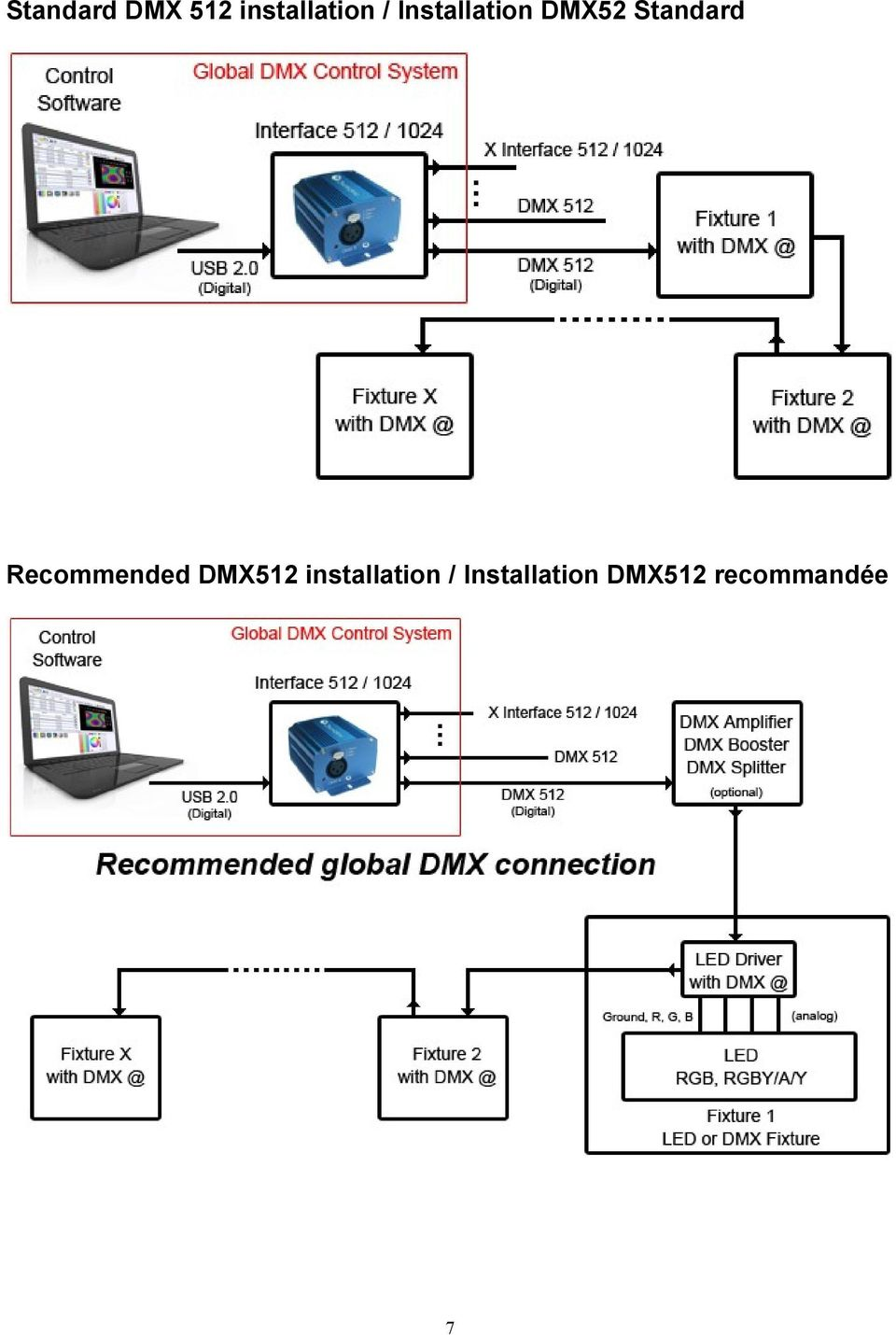 Recommended DMX512