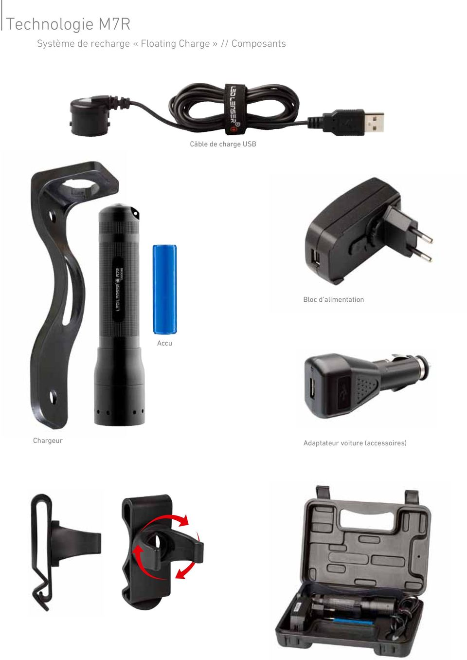 de charge USB Bloc d alimentation Accu