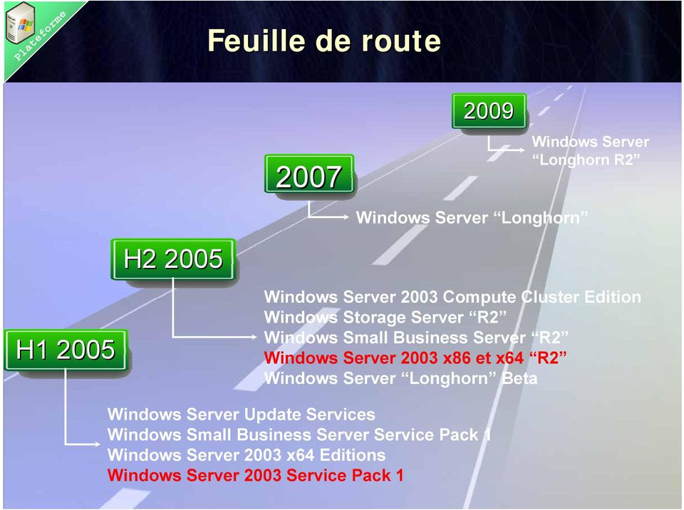 R2 Windows Server 2003 x86 et x64 R2 Windows Server Longhorn Beta Windows Server Update Services