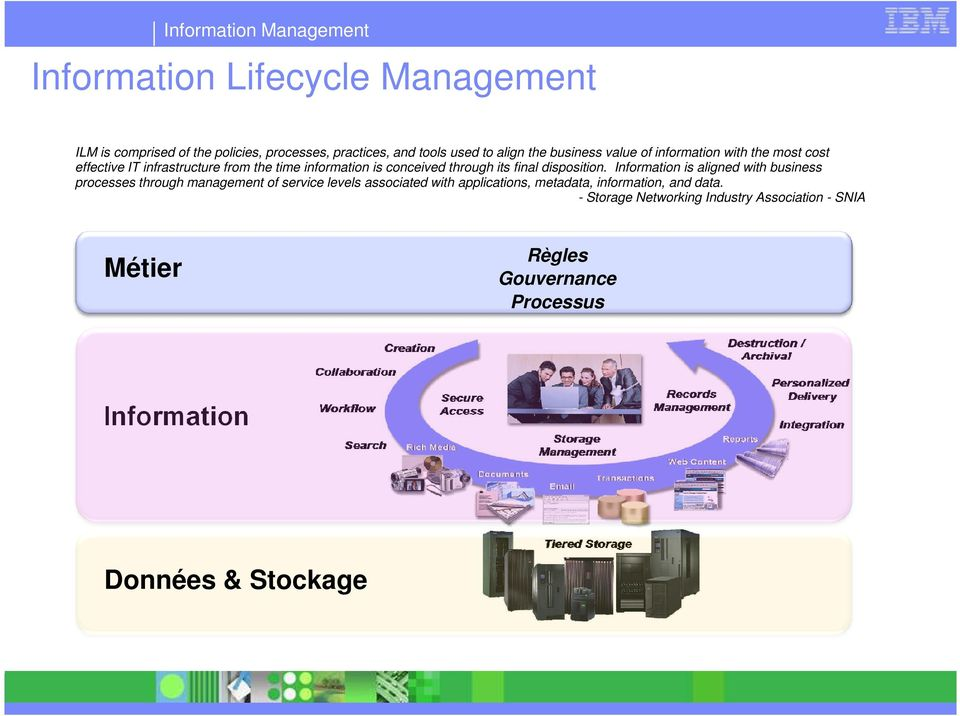 Information is aligned with business processes through management of service levels associated with applications, metadata,