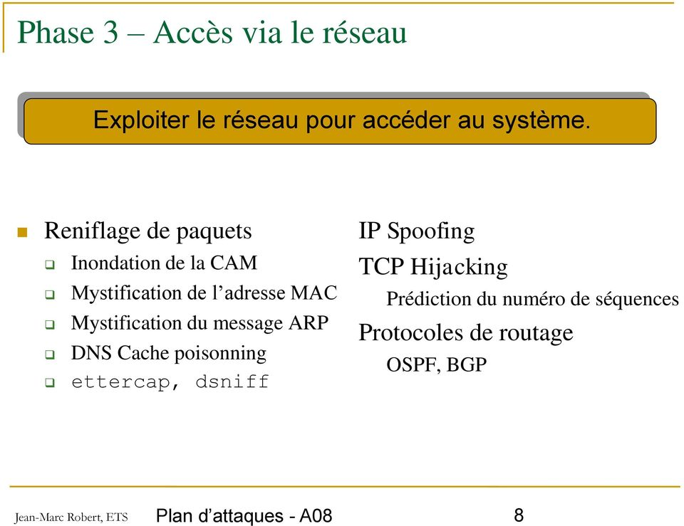 du message ARP DNS Cache poisonning ettercap, dsniff IP Spoofing TCP Hijacking