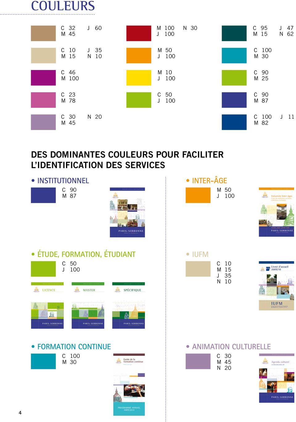 M 100 M 10 C 90 M 25 C 23 M 78 C 50 C 90 M 87 C 30 M 45 N 20 C 100 M 82 J 11 des dominantes couleurs pour faciliter l identification des services Institutionnel C 90 M