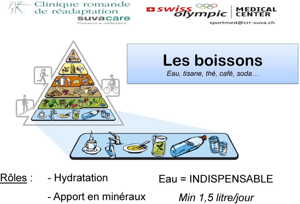 Hydratation - Apport en