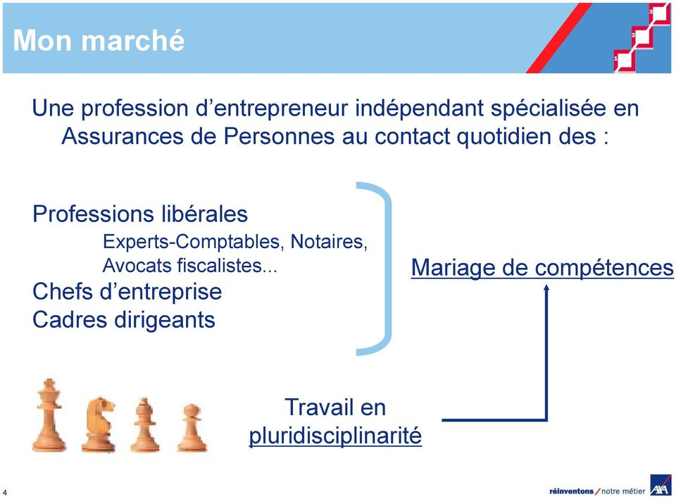 libérales Experts-Comptables, Notaires, Avocats fiscalistes.