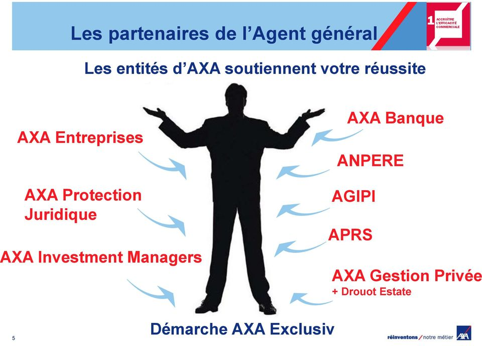 Juridique AXA Investment Managers AXA Banque ANPERE AGIPI