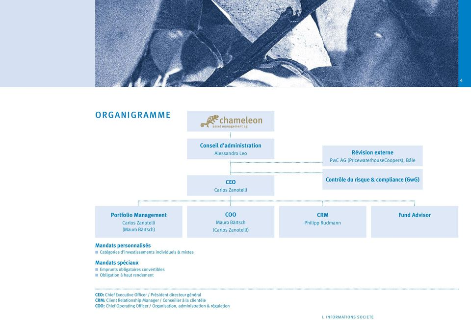 investissements individuels & mixtes Mandats spéciaux n Emprunts obligataires convertibles n Obligation à haut rendement CEO: Chief Executive Officer / Président