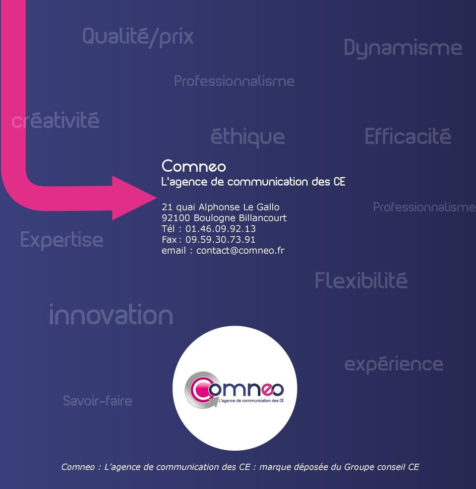 59.30.73.91 email : contact@comneo.
