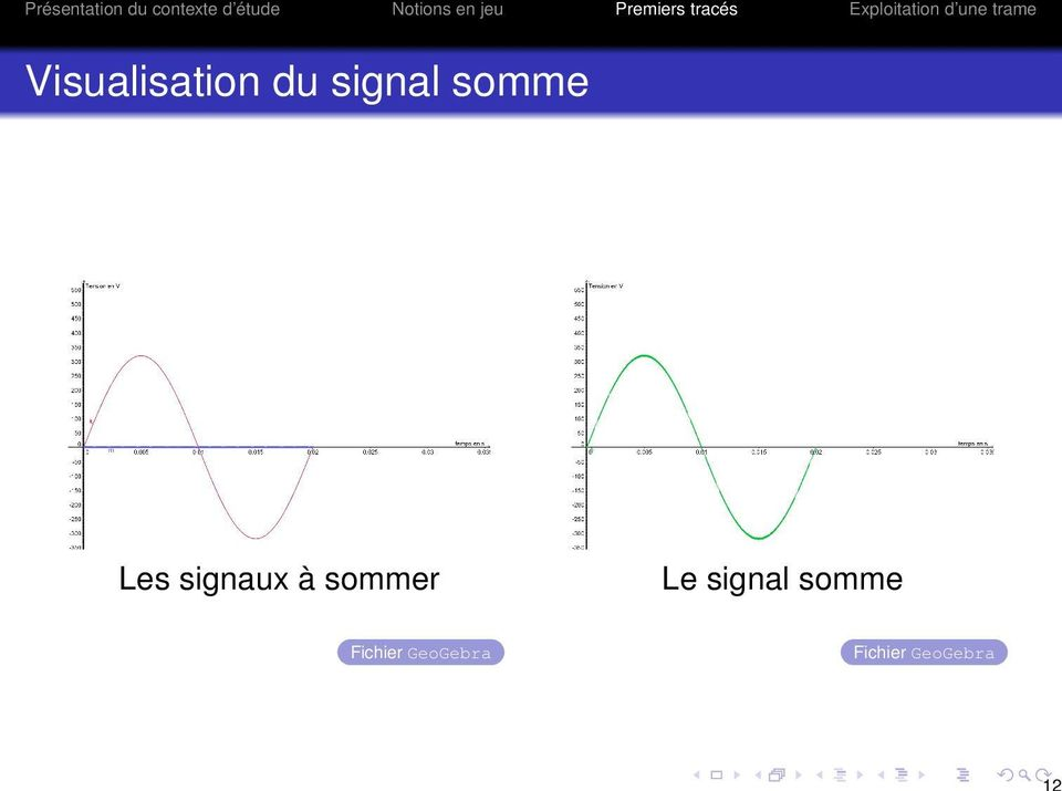sommer Le signal somme