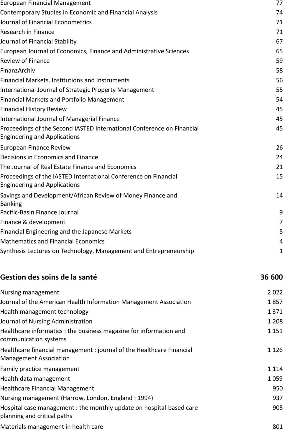 Markets and Portfolio 54 Financial History Review 45 International Journal of Managerial Finance 45 Proceedings of the Second IASTED International Conference on Financial 45 Engineering and