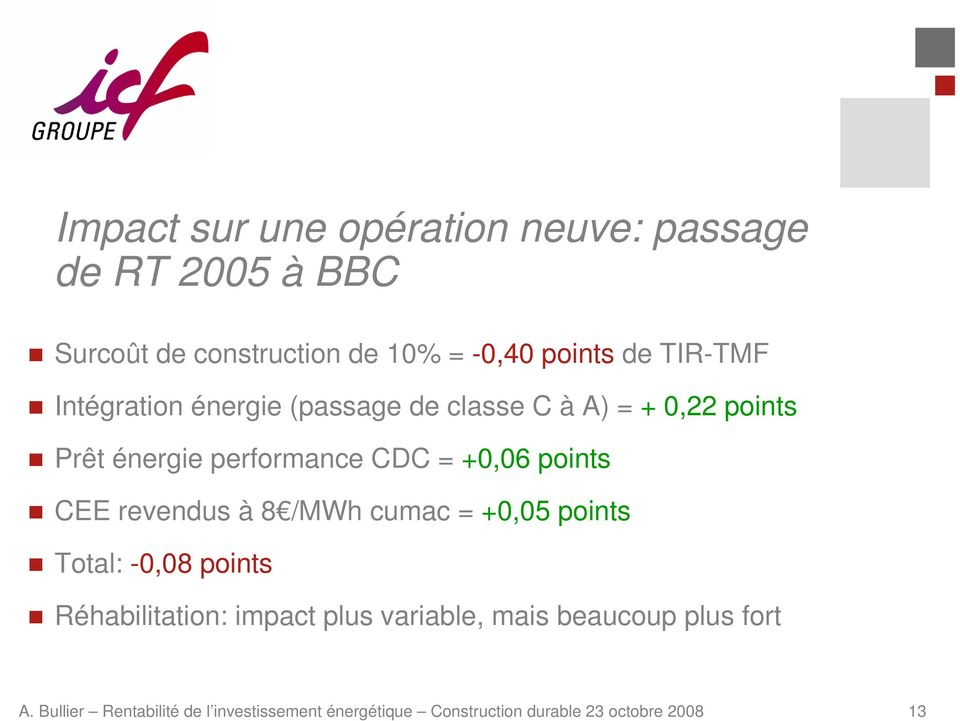points CEE revendus à 8 /MWh cumac = +0,05 points Total: -0,08 points Réhabilitation: impact plus variable,
