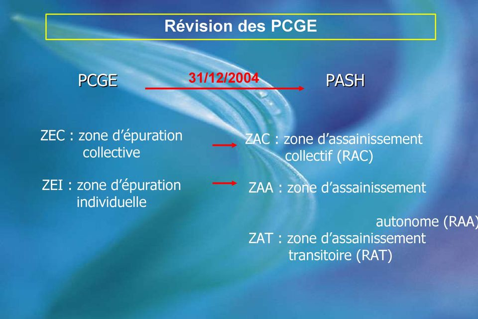: zone d assainissement collectif (RAC) ZAA : zone d