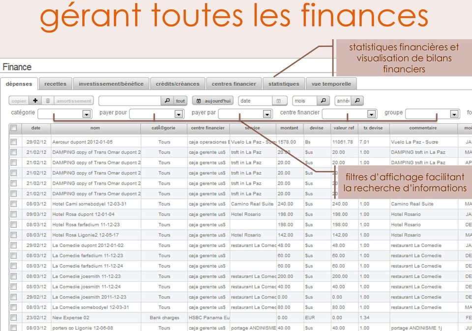 visualisation de bilans financiers