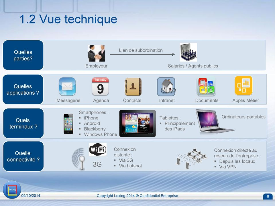 Smartphones : iphone Android Blackberry Windows Phone Tablettes : Principalement des ipads Ordinateurs portables Quelle