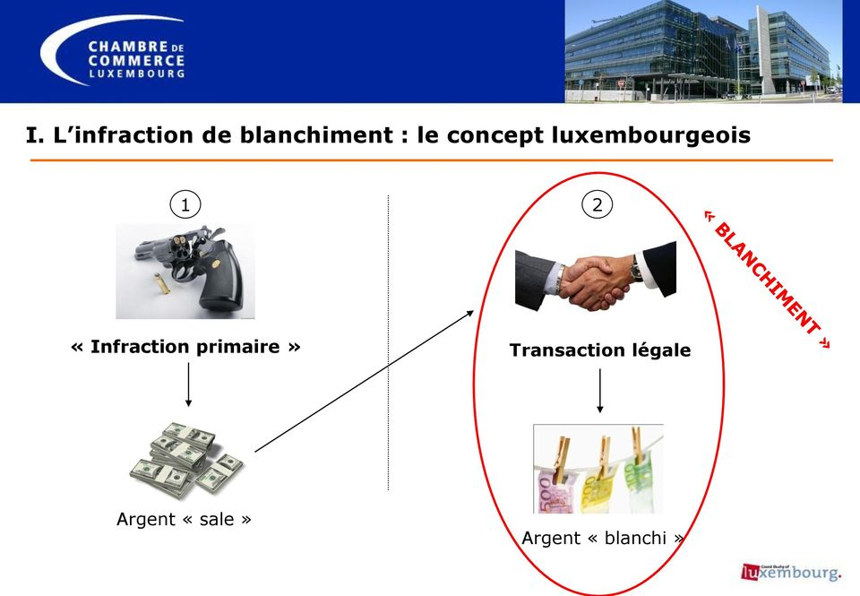 «Infraction primaire» Transaction