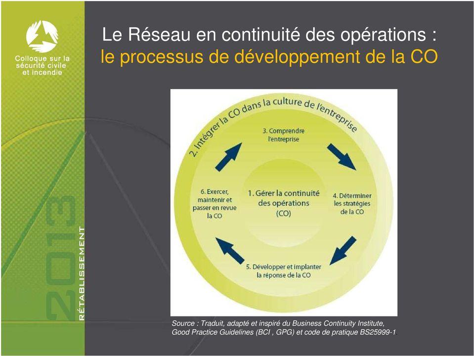 inspiré du Business Continuity Institute, Good