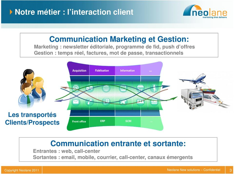 transportés Clients/Prospects Communication entrante et sortante: Entrantes : web, call-center Sortantes :