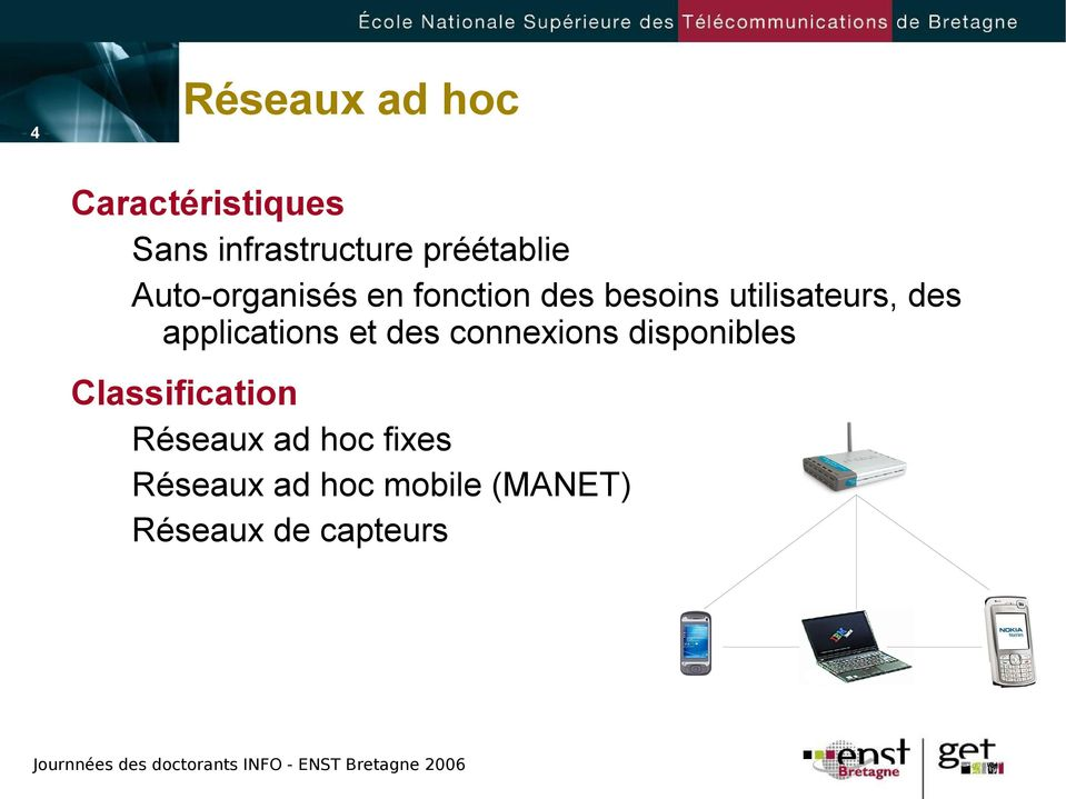 des applications et des connexions disponibles Classification