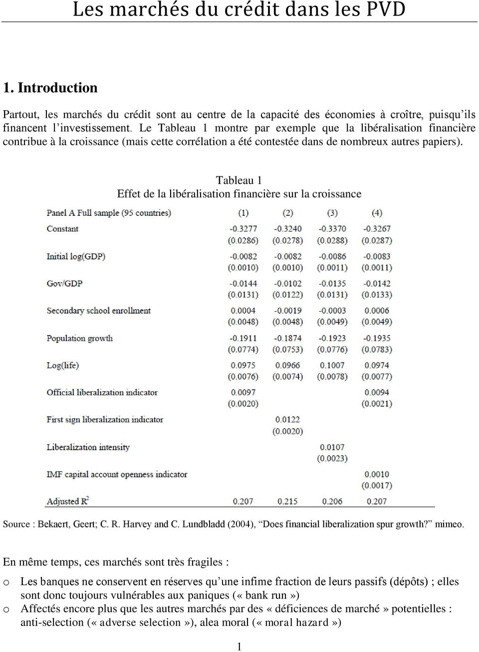 Taleau 1 Effet de la liéralisation financière sur la croissance Source : Bekaert, Geert; C. R. Harvey and C. Lundladd (004), Does financial lieralization sur growth? mimeo.