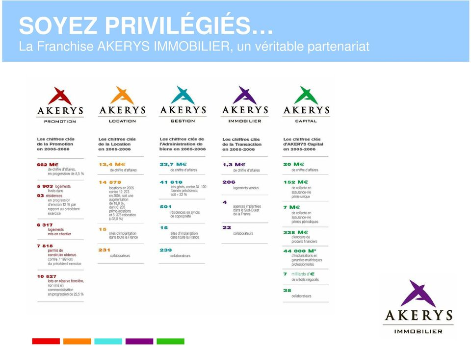AKERYS IMMOBILIER,